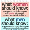 What MenWomen Should Know